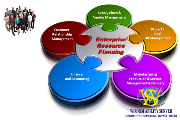 The Importance of Enterprise Resource Planning